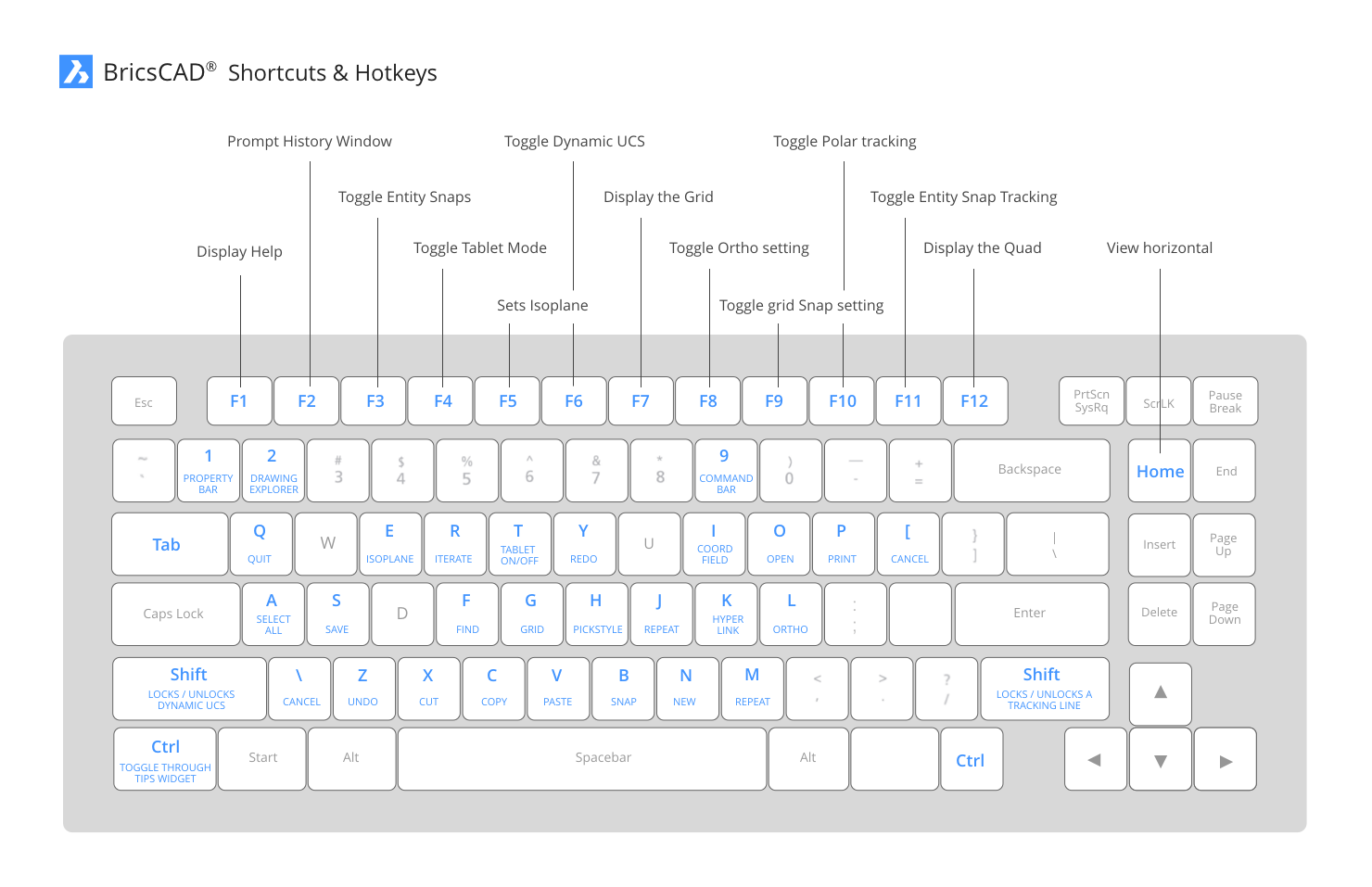 keyboard_shortcuts_header-1.png