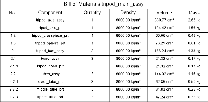 bill of material meaning