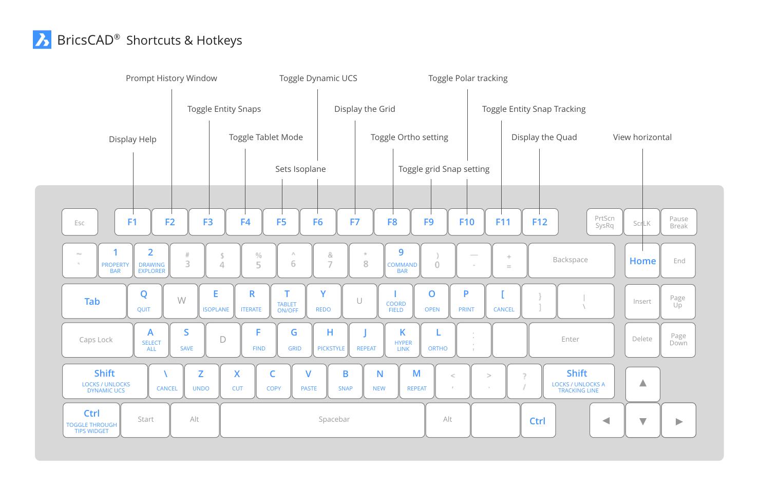 keyboard_shortcuts_header-1.png